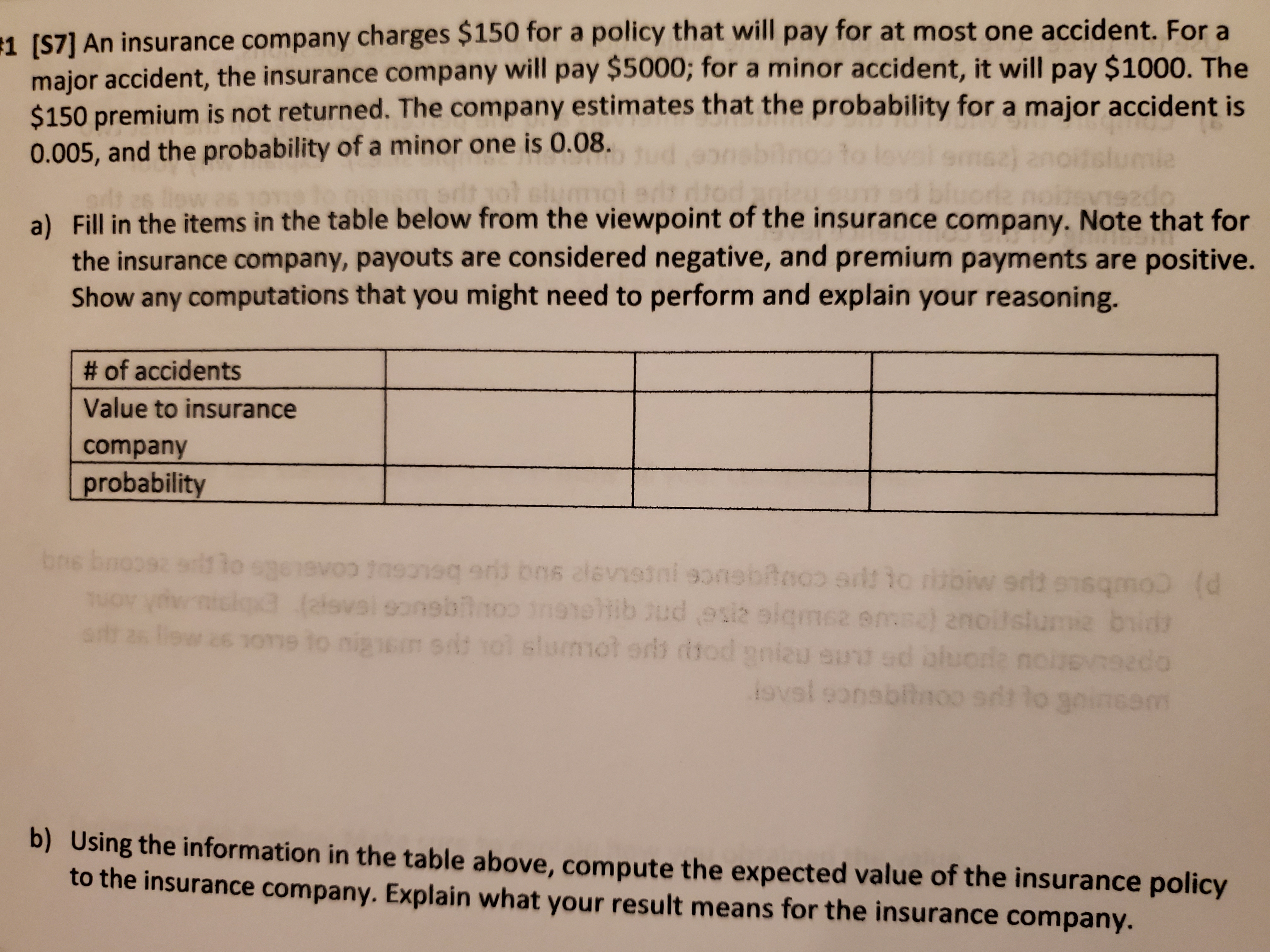 #1 [S7] An insurance company charges $150 for a policy that will pay for at most one accident. For a major accident, the insurance company will pay $5000; for a minor accident, it will pay $1000. The $150 premium is not returned. The company estimates that the probability for a major accident is ia 0.005, and the probability ofa minor one is 0.08. s2) tol a) Fill in the items in the table below from the viewpoint of the insurance company. Note that for the insurance company, payouts are considered negative, and premium payments are positive. Show any computations that you might need to perform and explain your reasoning. # of accidents Value to insurance company probability bns bro to sg61e* bns davisn 90 ebtoo sidt 0 (d (alsvsi sonsbino too nigns sit ol slurmot srs diiod yniau eund sd aluoda noi 1N ud est alqm62 9m) 2n 90 sdy iew s 26 10T surd 92do ivel eonsbitn0o 9dtlo g0 6901 b) Using the information in the table above, compute the expected value of the insurance policy to the insurance company. Explain what your result means for the insurance company.