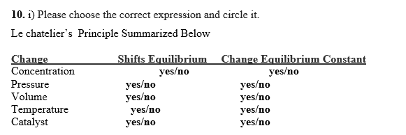 10. i) Please choose the correct expression and circle it. Le chatelier's Principle Summarized Below Change Concentration Shifts Equilibrium Change Equilibrium Constant yes/no yes/no yes/no yes/no yes/no yes/no Pressure Volume yes/no yes/no yes/no yes/no Temperature Catalyst