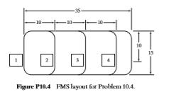 -10- 10 15 Figure P10.4 FMS layout for Problem 10.4.