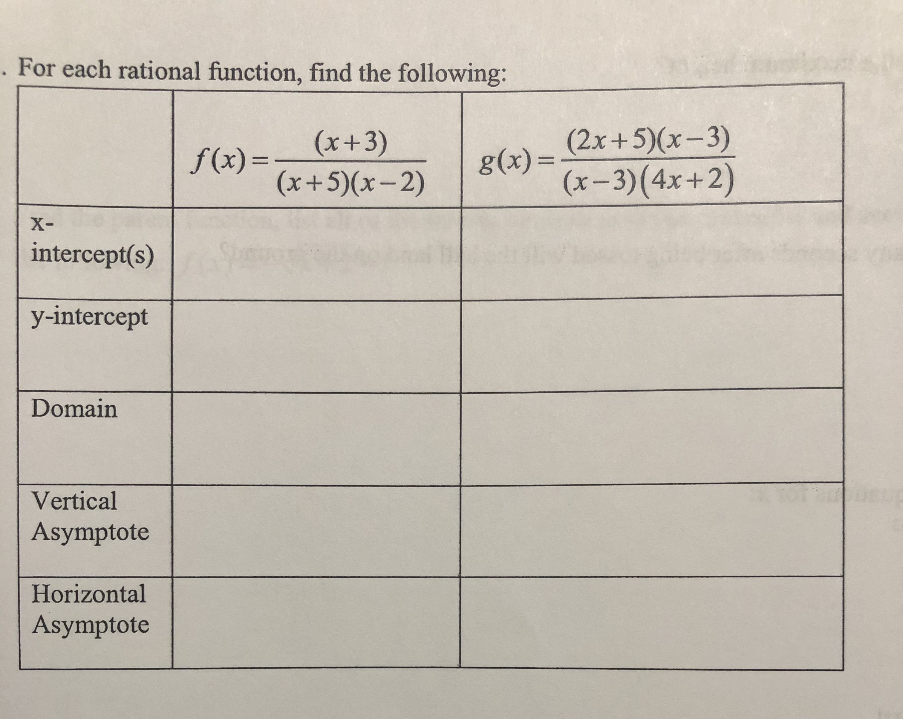 . For each rational function, find the following: (2x+5)(x-3) g(x)3= (x-3)(4x+2) (x+3) (x+5)(x-2) f(x) = %3D X- intercept(s) y-intercept Domain Vertical Asymptote Horizontal Asymptote