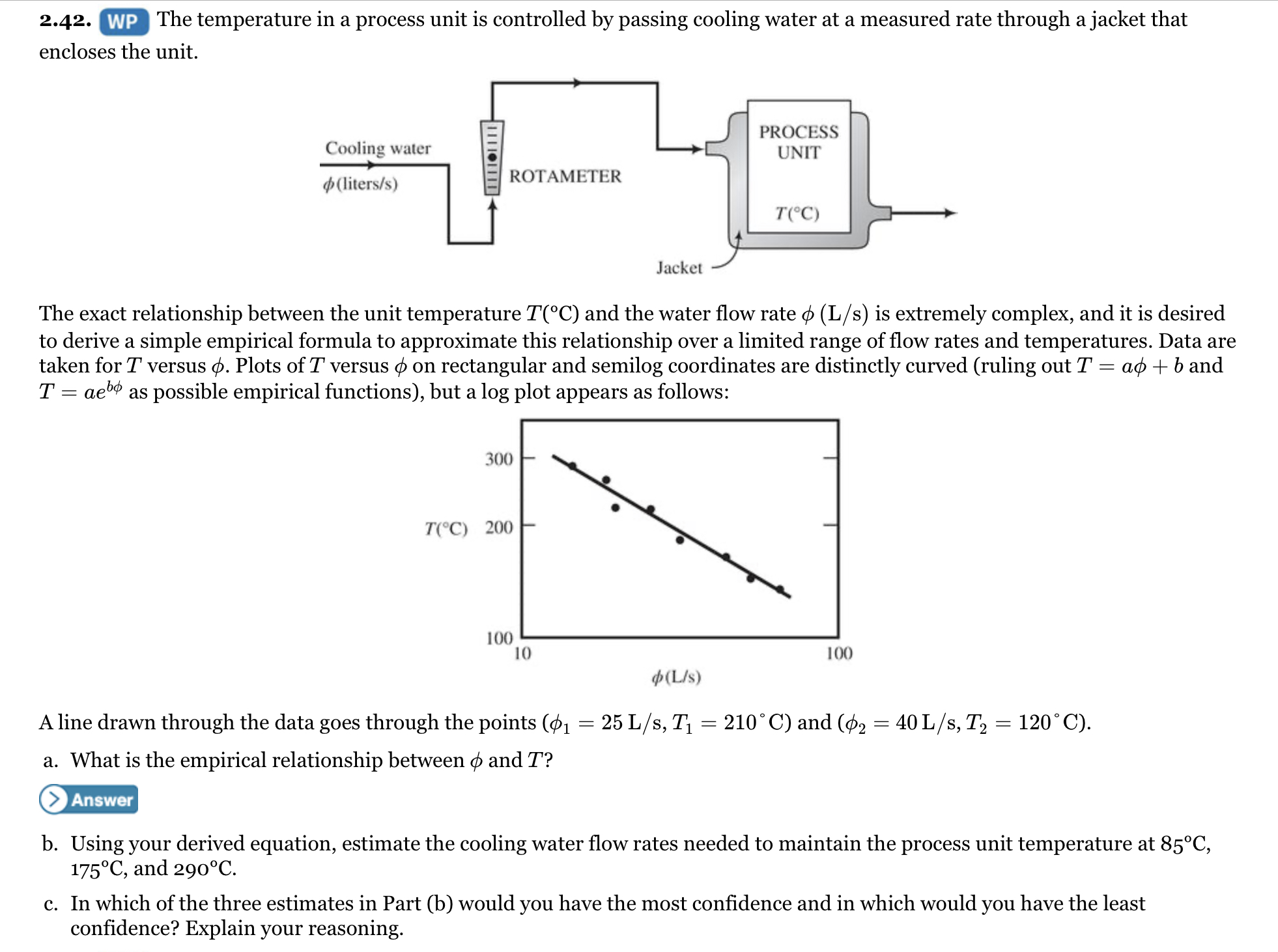 2.42. WP The temperature in a process unit is controlled by passing cooling water at a measured rate through a jacket that encloses the unit. Cooling water PROCESS UNIT ROTAMETER p(liters/s) T(°C) Jacket The exact relationship between the unit temperature T(°C) and the water flow rate o (L/s) is extremely complex, and it is desired to derive a simple empirical formula to approximate this relationship over a limited range of flow rates and temperatures. Data are taken for T versus ø. Plots of T versus ø on rectangular and semilog coordinates are distinctly curved (ruling out T = aø + b and T = aebó as possible empirical functions), but a log plot appears as follows: 300 T(°C) 200 100 10 100 p(L/s) A line drawn through the data goes through the points (ø1 = 25 L/s, T = 210°C) and (ø2 = 40 L/s, T, = 120°C). a. What is the empirical relationship between o and T? Answer b. Using your derived equation, estimate the cooling water flow rates needed to maintain the process unit temperature at 85°C, 175°C, and 290°C. c. In which of the three estimates in Part (b) would you have the most confidence and in which would you have the least confidence? Explain your reasoning.