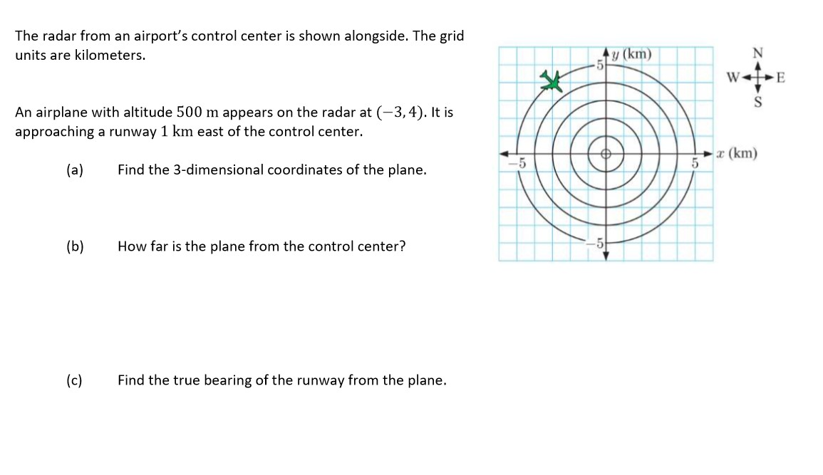 The radar from an airport's control center is shown alongside. The grid y (km) units are kilometers. An airplane with altitude 500 m appears on the radar at (-3,4). It is approaching a runway 1 km east of the control center. a (km) Find the 3-dimensional coordinates of the plane. (a) (b) How far is the plane from the control center? Find the true bearing of the runway from the plane. (c)