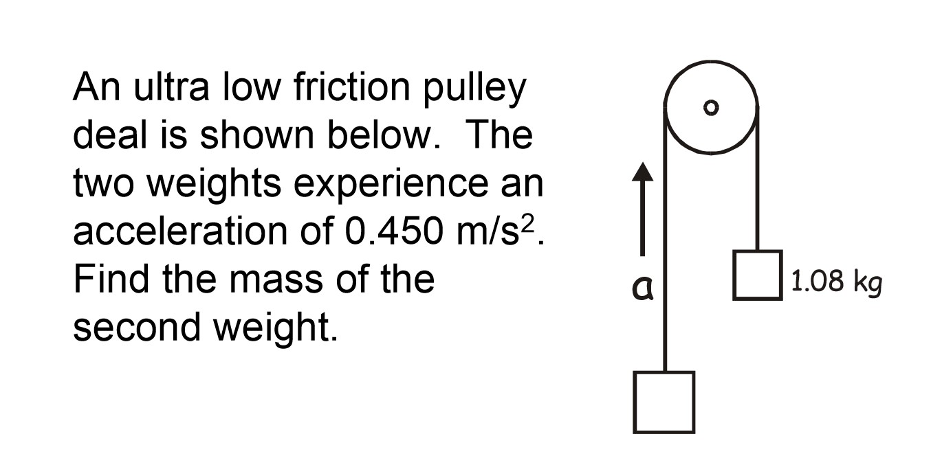 An ultra low friction pulley deal is shown below. The two weights experience an acceleration of 0.450 m/s2. Find the mass of the 1.08 kg second weight