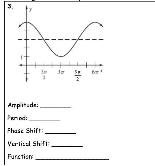 3. of Зя Зт бтх 9л Amplitude: Period: Phase Shift: Vertical Shift: Function: