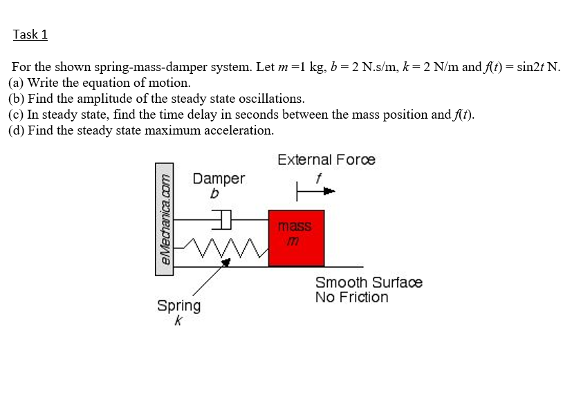 Task 1 For the shown spring-mass-damper system. Let m=1 kg, b = 2 N.s/m, k = 2 N/m and f(t) = sin2t N. (a) Write the equation of motion. (b) Find the amplitude of the steady state oscillations. (c) In steady state, find the time delay in seconds between the mass position and At). (d) Find the steady state maximum acceleration.