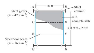 AF Steel girder (A = 42.9 in.?) - 20 ft- Steel column -4 in. D concrete slab 3 at 9 ft = 27 ft E F Steel floor beam (A = 16.2 in.2) H- G H
