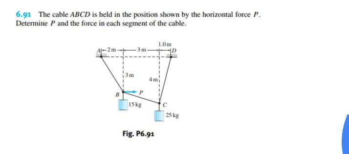 6.91 The cable ABCD is held in the position shown by the horizontal force P Determine P and the force in each segment of the cable 1.0m Зm 4mi 15kg C 25 kg Fig. P6.91