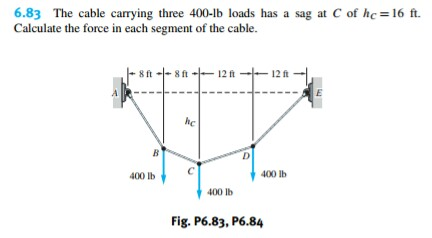 6.83 The cable carrying three 400-b loads has a sag at C of hc 16 ft Calculate the force in each segment of the cable. 12 8 ft he 400 lb 400 lb 400 lb Fig. P6.83, P6.84