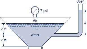 Open 7 psi Air T 2 ft Water 2 ft