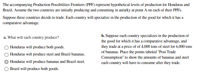 """The accompanying Production Possibilities Frontiers (PPF) represent hypothetical levels of production for Honduras and Brazil. Assume the two countries are initially producing and consuming in autarky at point A on each of their PPFS. Suppose these countries decide to trade. Each country will specialize in the production of the good for which it has a comparative advantage. b. Suppose each country specializes in the production of a. What will each country produce? the good for which it has a comparative advantage, and they trade at a price of of 4,000 tons of steel for 6,000 tons of bananas. Place the points labeled """"Post Trade Consumption"""" to show the amounts of bananas and steel each country will have to consume after they trade. Honduras will produce both goods. Honduras will produce steel and Brazil bananas. Honduras will produce bananas and Brazil steel. Brazil will produce both goods."""