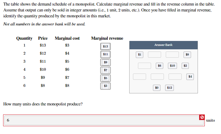 The table shows the demand schedule of a monopolist. Calculate marginal revenue and fill in the revenue column in the table. Assume that output can only be sold in integer amounts (i.e., 1 unit, 2 units, etc.). Once you have filled in marginal revenue, identify the quantity produced by the monopolist in this market. Not all numbers in the answer bank will be used. Quantity Price Marginal cost Marginal revenue $13 Answer Bank $3 $13 $12 $4 $1 $8 $5 $1 $9 $6 $10 $2 $6 $10 $7 $4 $9 $7 $5 $8 $8 $3 $0 $12 How many units does the monopolist produce? 6. units