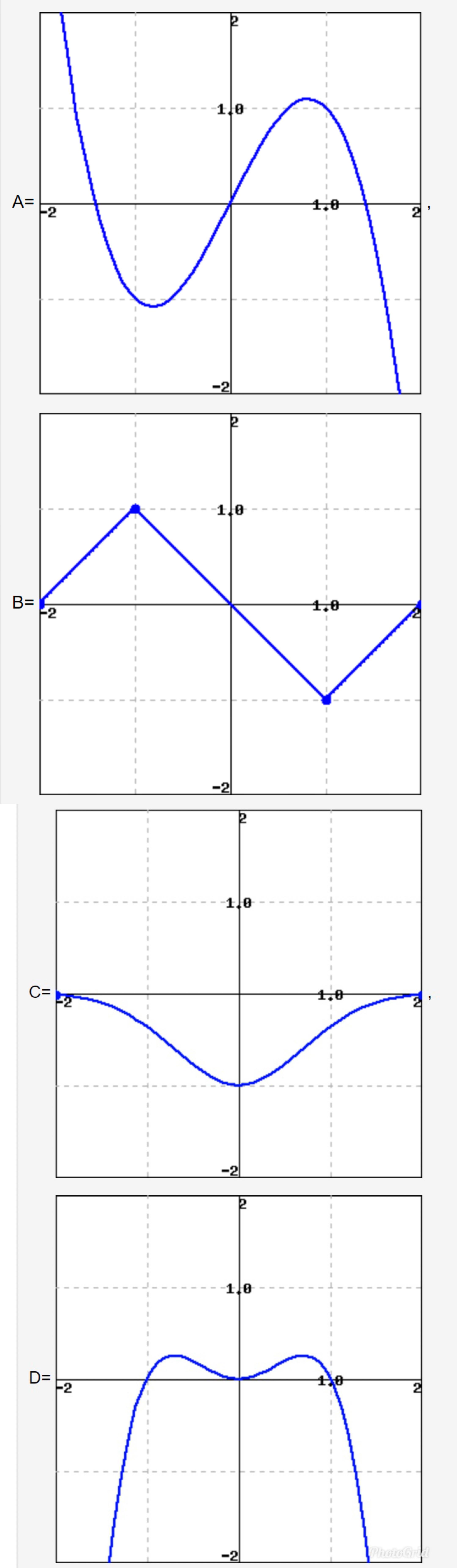 A= -2 -2 10 B= -2 1.0 C= -2 1.0 D= 2 2 PhotoGrd -2 N