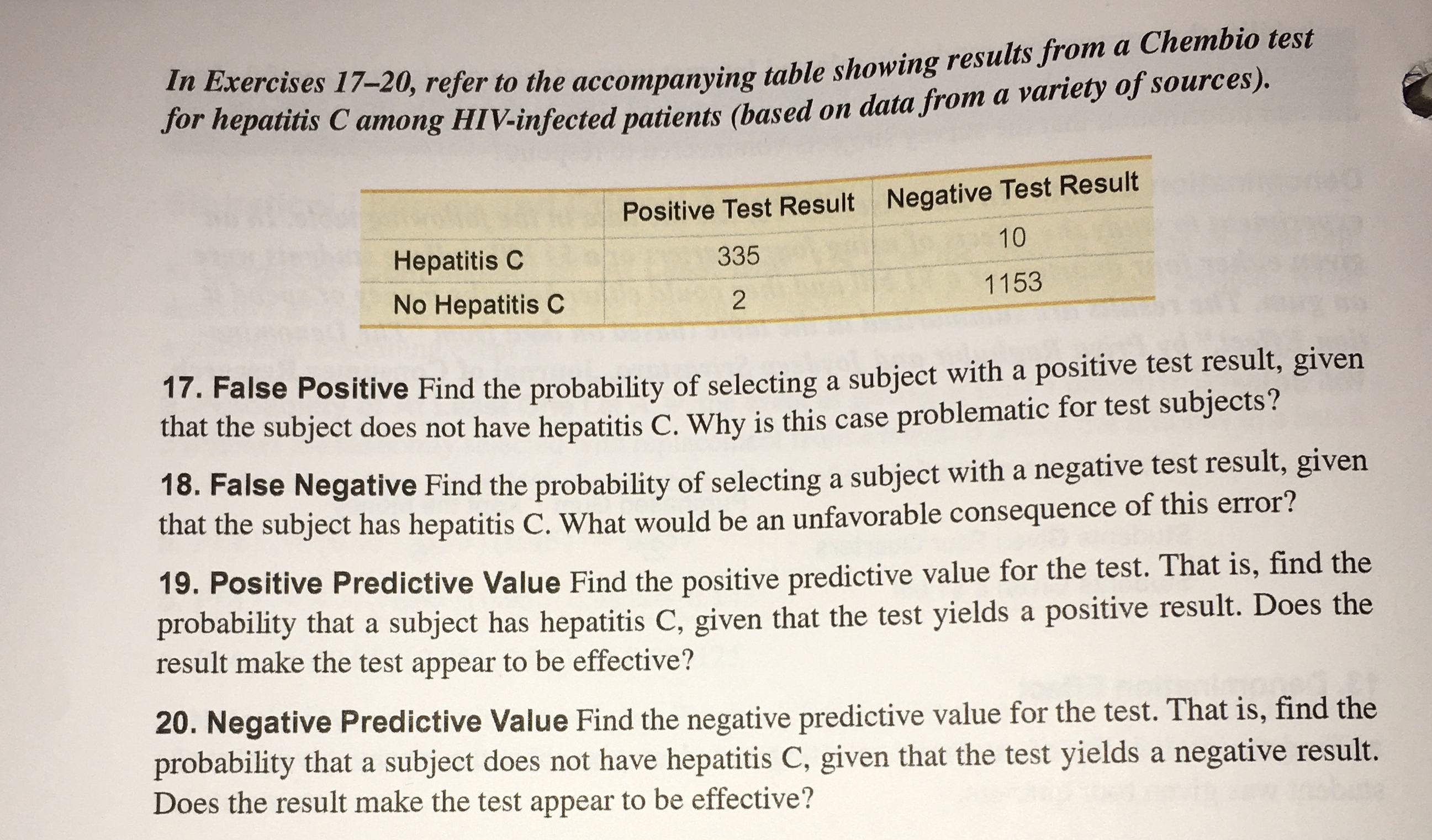 In Exercises 17-20, refer to the accompanying table showing results from a Chembio test for hepatitis C among HIV-infected patients (based on data from a variety of sources). Negative Test Result Positive Test Result 10 Hepatitis C 335 1153 No Hepatitis C 2 17. False Positive Find the probability of selecting a subject with a positive test result, given that the subject does not have hepatitis C. Why is this case problematic for test subjects? 18. False Negative Find the probability of selecting a subject with a negative test result, given that the subject has hepatitis C. What would be an unfavorable consequence of this error? 19. Positive Predictive Value Find the positive predictive value for the test. That is, find the probability that a subject has hepatitis C, given that the test yields a positive result. Does the result make the test appear to be effective? 20. Negative Predictive Value Find the negative predictive value for the test. That is, find the probability that a subject does not have hepatitis C, given that the test yields a negative result. Does the result make the test appear to be effective?