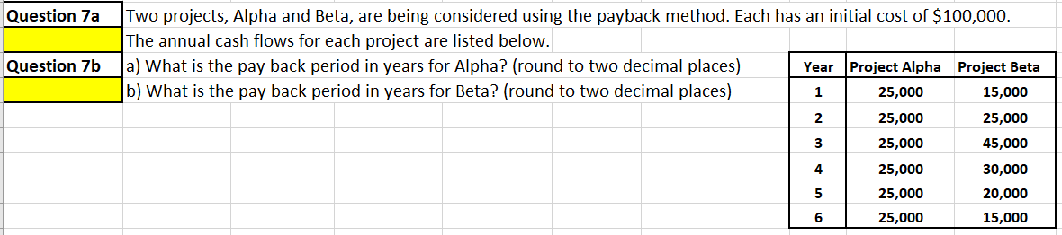 Question 7a Two projects, Alpha and Beta, are being considered using the payback method. Each has an initial cost of $100,000. The annual cash flows for each project are listed below. |a) What is the pay back period in years for Alpha? (round to two decimal places) b) What is the pay back period in years for Beta? (round to two decimal places) Question 7b Year Project Alpha Project Beta 15,000 25,000 25,000 25,000 25,000 45,000 25,000 4 30,000 25,000 20,000 25,000 15,000