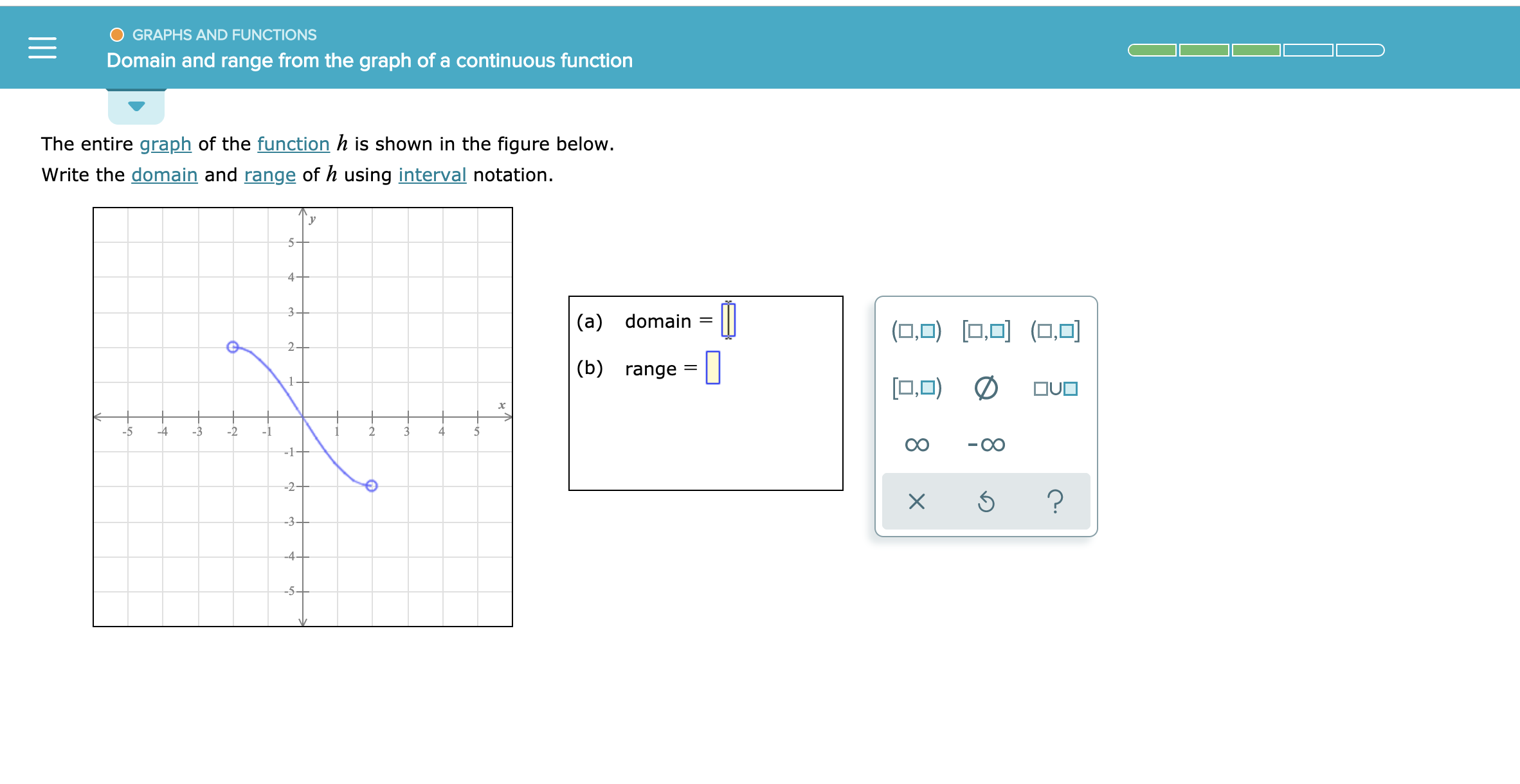 Answered Graphs And Functions Domain And Range Bartleby