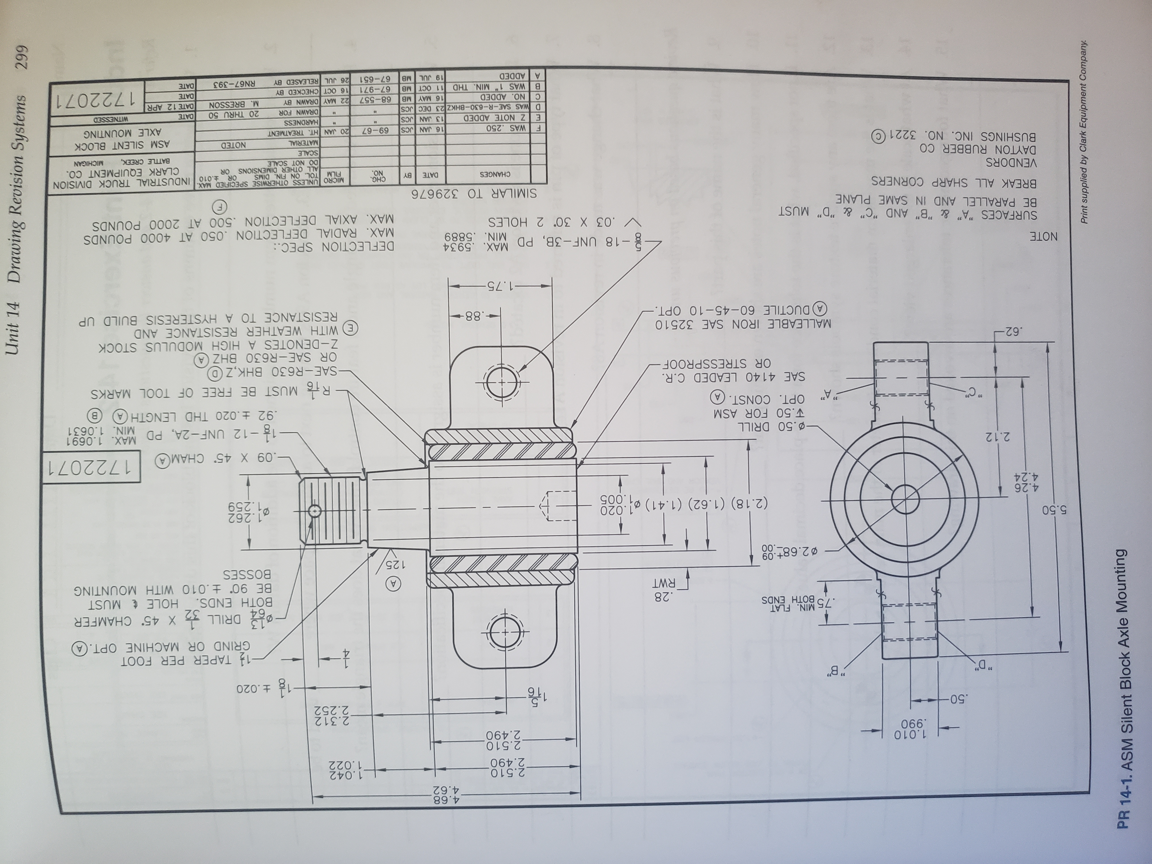 """Unit 14 Drawing Revision Systems 299 100 114 Print supplied by Clark Equipment Company PR 14-1. ASM Silent Block Axle Mounting 4.68 4.62 2.510 2.490 2.510 2.490 1.042 1.022 1.010 066 2.312 2.252 0 ±.020 """"D"""" """"B"""" -12 TAPER PER FOOT GRIND OR MACHINE OPT.(A 13 64 DRILL X 45' CHAMFER BOTH ENDS BE 90 t.010 WITH MOUNTING BOSSES MIN. FLAT .75 BOTH ENDS .28 RWT HOLE MUST 125 2.68+.09 000 5.50 (2.18) (1.62) (1.41) .005 1.020 1.262 1.259 4.26 4.24 1722071 -.09 X 45 CHAMA 2.12 -ø.50 DRILL V.50 FOR ASM OPT. CONST. 1-12 UNF-2A, PD MAX. 1.0691 .92 t.020 THD LENGTH (A MIN. 1.0631 """"C"""" """"A"""" MUST BE FREE OF TOOL MARKS SAE 4140 LEAD ED C.R. OR STRESSPROOF -SAE-R630 BHK,Z D OR SAE-R630 BHZ A Z-DENOTESA HIGH MODULUS STOCK E WITH WEATHER RESISTANCE AND RESISTANCE TO A HYSTERESIS BUILD UP .62 MALLEABLE IRON SAE 32510 A DUCTILE 60-45-10 OPT. +.88 1.75- -18 UNF-3B, PD MAX. .5934 V.03 X 30 2 HOLES NOTE SURFACES """"A"""" & """"B"""" AND """"C"""" & """"D"""" MUST BE PARALLEL AND IN SAME PLANE DEFLECTION SPEC.: MAX. RADIAL DEFLECTION .050 AT 4000 POUNDS MAX. AXIAL DEFLECTION 500 AT 2000 POUNDS BREAK ALL SHARP CORNERS SIMILAR TO 329676 MICRO UNLESS OTHERWISE SPECIFIED MAX. INDUSTRIAL TRUCK DIVISION OR .010 CHANGES CHG. VENDORS DAYTON RUBBER CO BUSHINGS INC. NO. 3221 C DATE BY TOL. ON FIN. DIMS ALL OTHER DIMENSIONS OR DO NOT SCALE SCALE MATERIAL FILM ON CLARK EQUIPMENT CO. BATTLE CREEK, MICHIGAN NOTED ASM SILENT BLOCK 20 JAN HT. TREATMENT WAS .250 Z NOTE ADDED D WAS SAE-R-630-BHKZ 23 DEC JCS CNO. ADDED WAS 1 MIN. THD A ADDED 16 JAN JCS AXLE MOUNTING HARDNESS DRAWN FOR 13 JAN JCS ea 68-557 67-971 67-651 22 MAY DRAWN BY 16 OCT CHECKED BY 26 JUL RELEASED BY 20 THRU 50 M. BRESSON DATE DATE 12 APR DATE DATE 16 MAY MB 1722071 11 OCT MB MB RN67-393"""