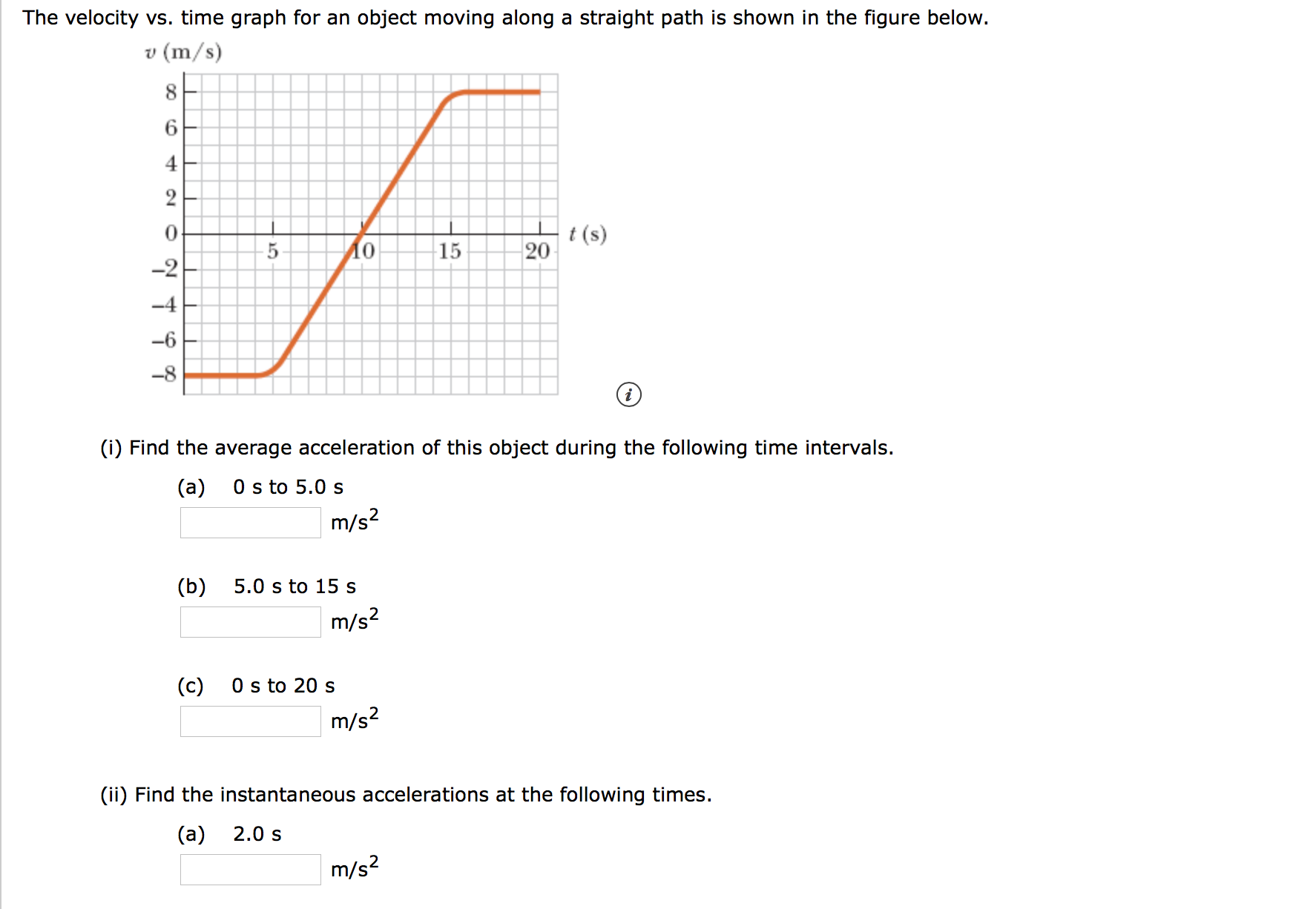 The velocity vs. time graph for an object moving along a straight path is shown in the figure below. (m/s) 6 4 2 t(s) 20 15 10 -2 -4 -8 (i) Find the average acceleration of this object during the following time intervals. 0 s to 5.0 s (a) m/s2 5.0 s to 15 s (b) m/s2 (c) 0 s to 20 s m/s2 (ii) Find the instantaneous accelerations at the following times. 2.0 s (a) m/s2