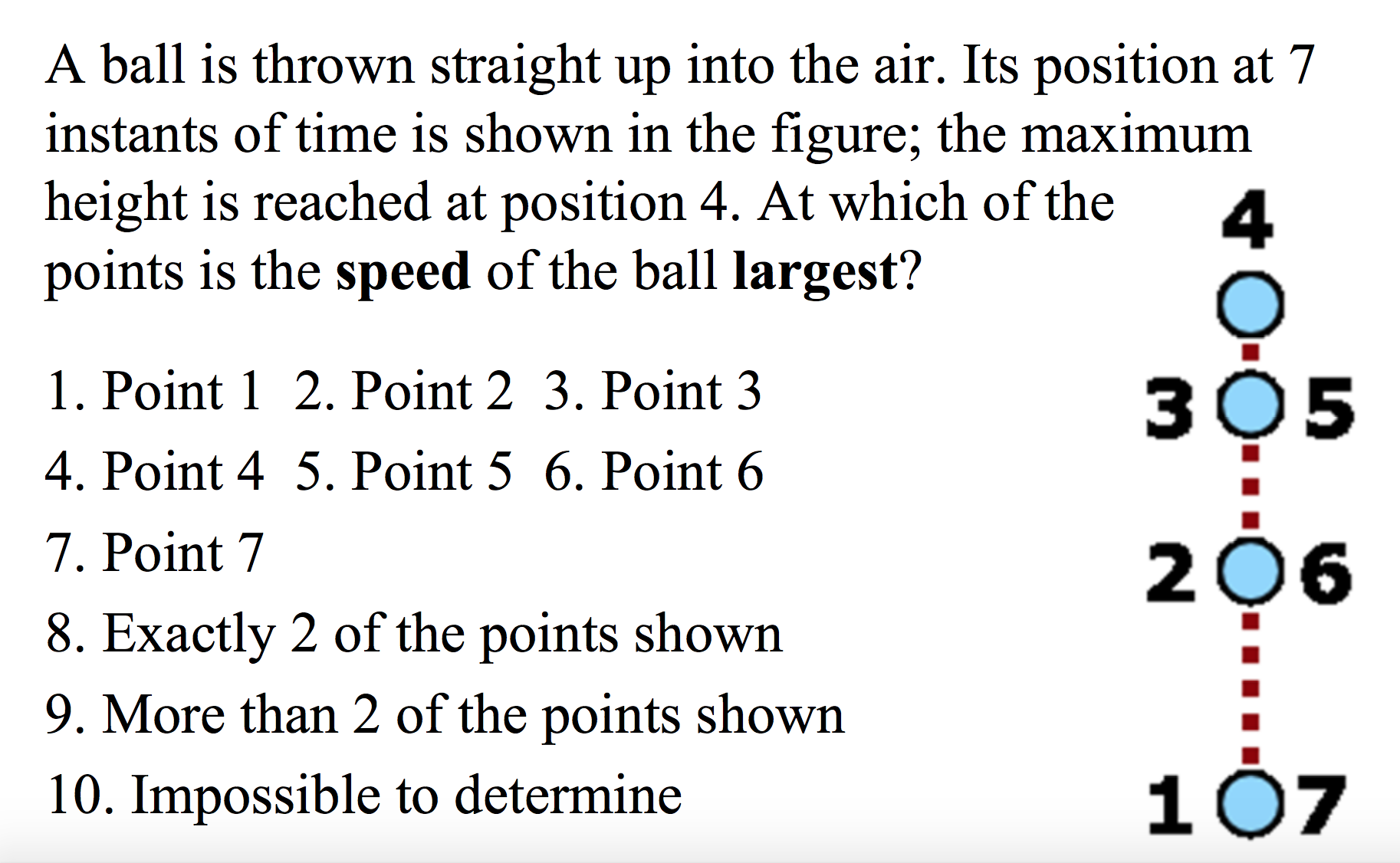 A ball is thrown straight up into the air. Its position at 7 instants of time is shown in the figure; the maximum height is reached at position 4. At which of the points is the speed of the ball largest? 4 1. Point 1 2. Point 2 3. Point 3 3O5 4. Point 4 5. Point 5 6. Point 6 7. Point 7 206 8. Exactly 2 of the points shown 9. More than 2 of the points shown 107 10. Impossible to determine O-O.O