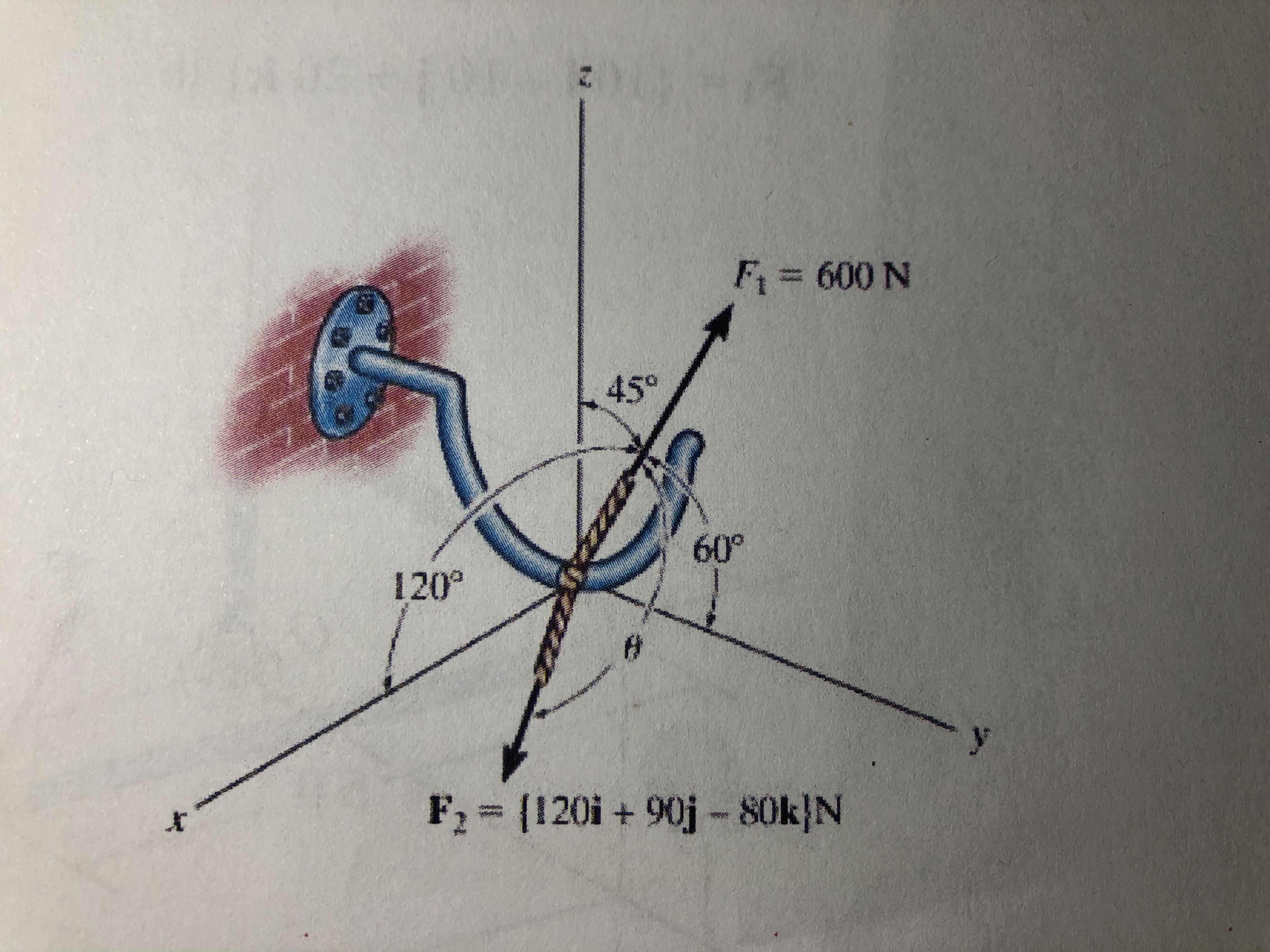 F= 600 N 45° 60° 120° F2 = (120i + 90j-80k}N