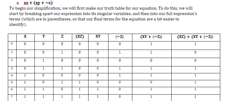 a xz(xyz) To begin our simplification, we will first make our truth table for our equation. To do this, we will start by breaking apart our expression into its singular variables, and then into our full expression's terms (which are in parentheses, so that our final terms for the equation are a bit easier to identify) (XZ) X Z XY (~Z) (XY~Z) XZ)XY(~Z)) 0 C C 0 0 0 0 1 1 1 0 C 1 0 C 1 1 0 2 0 1 10 0 0 C 1 1 0 0 1 1 1 3 1 0 0 0 0 1 1 1 4 1 C 1 0 C 0 1 5 1 0 1 1 C 1 1 1 1 1 C 1 1 7
