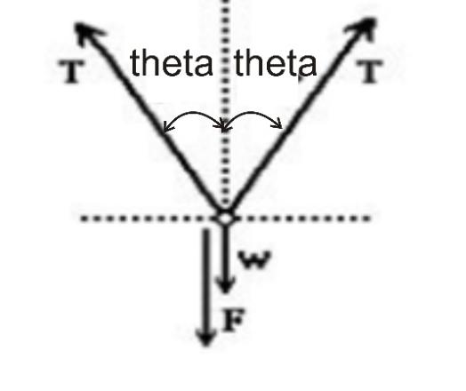 Ttheta theta T