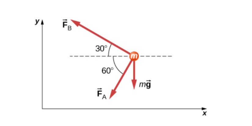 УД 30° Л. 60° mg FA х Ф