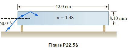 42.0 cm 3.10 mm n = 1.48 30.0 Figure P22.56