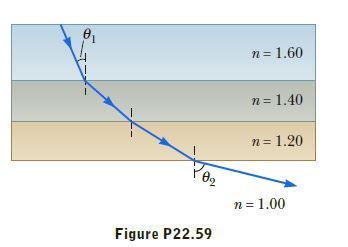 n= 1.60 n= 1.40 n = 1.20 Ө2 n = 1.00 Figure P22.59