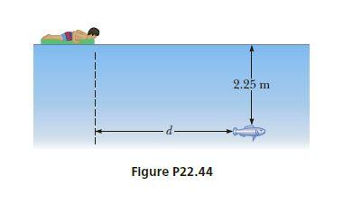 2.25 m Flgure P22.44