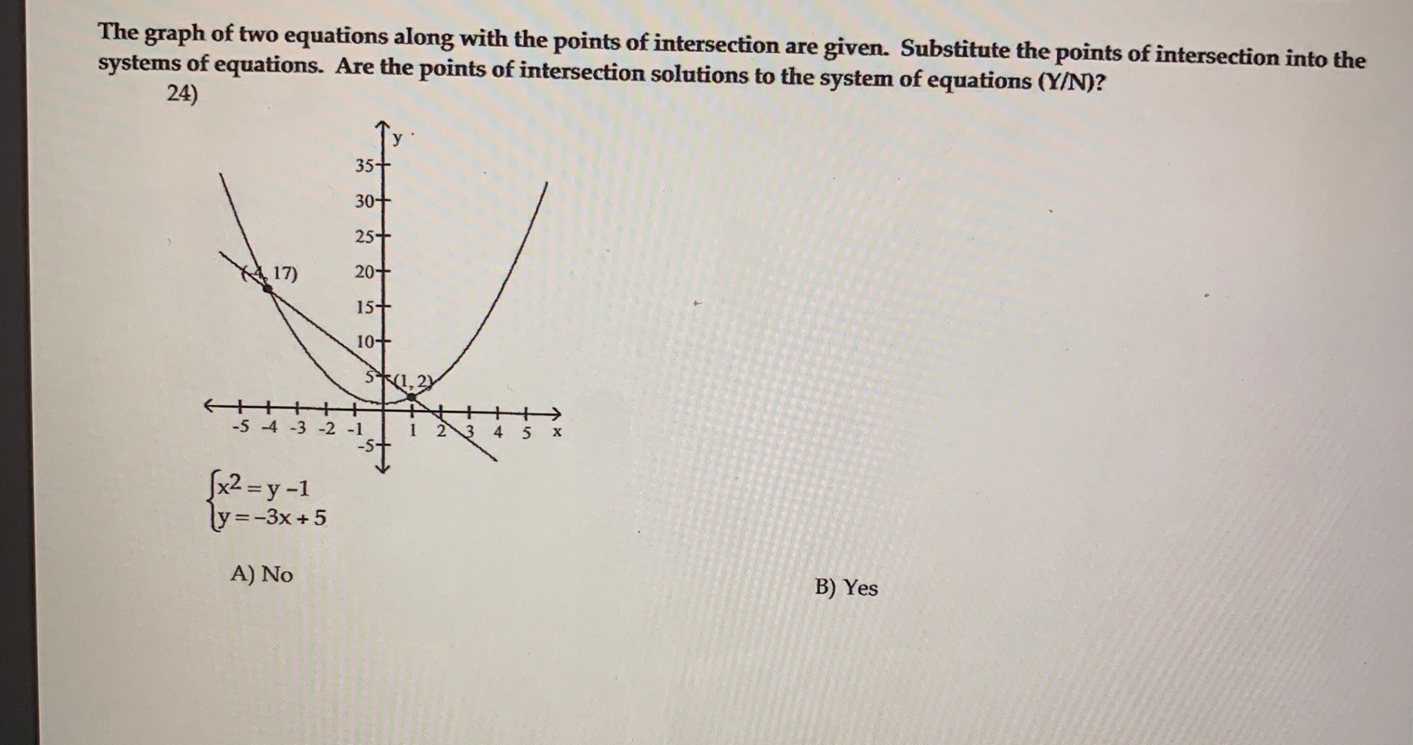 The graph of two equations along with the points of intersection are given. Substitute the points of intersection into the systems of equations. Are the points of intersection solutions to the system of equations (Y/N)? 24) 35- 30+ 25+ 17) 20+ 15+ 10+ 5*1, 2) -5 -4 -3 -2 -1 х x2 = y -1 ly =-3x+5 A) No B) Yes