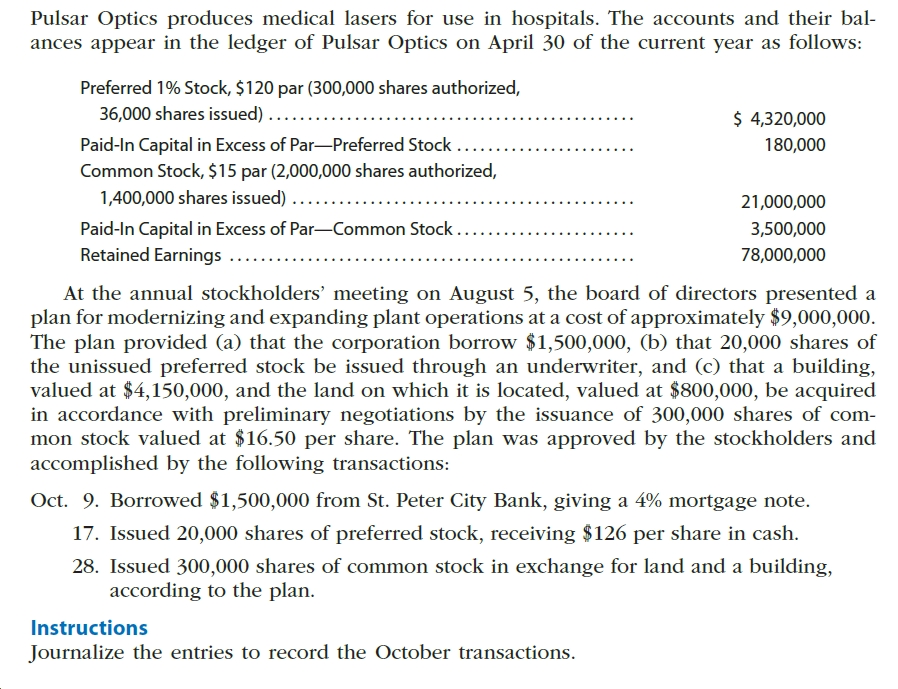 Pulsar Optics produces medical lasers for use in hospitals. The accounts and their bal- ances appear in the ledger of Pulsar Optics on April 30 of the current year as follows: Preferred 1% Stock, $120 par (300,000 shares authorized, 36,000 shares issued)..... Paid-In Capital in Excess of Par-Preferred Stock ..... Common Stock, $15 par (2,000,000 shares authorized, 1,400,000 shares issued).... $ 4,320,000 180,000 21,000,000 Paid-In Capital in Excess of Par-Common Stock... Retained Earnings 3,500,000 78,000,000 At the annual stockholders' meeting on August 5, the board of directors presented a plan for modernizing and expanding plant operations at a cost of approximately $9,000,000. The plan provided (a) that the corporation borrow $1,500,000, (b) that 20,000 shares of the unissued preferred stock be issued through an underwriter, and (c) that a building, valued at $4,150,000, and the land on which it is located, valued at $800,000, be acquired in accordance with preliminary negotiations by the issuance of 300,000 shares of com- mon stock valued at $16.50 per share. The plan was approved by the stockholders and accomplished by the following transactions: Oct. 9. Borrowed $1,500,000 from St. Peter City Bank, giving a 4% mortgage note. 17. Issued 20,000 shares of preferred stock, receiving $126 per share in cash. 28. Issued 300,000 shares of common stock in exchange for land and a building, according to the plan. Instructions Journalize the entries to record the October transactions.