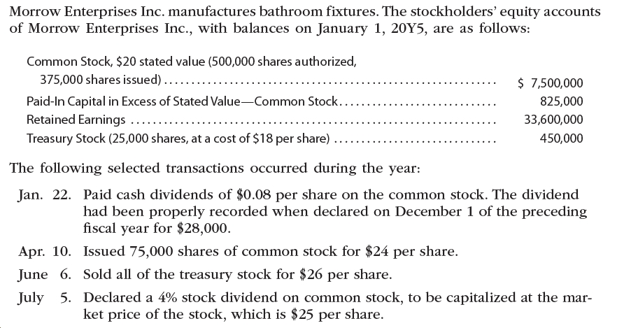 Morrow Enterprises Inc. manufactures bathroom fixtures. The stockholders' equity accounts of Morrow Enterprises Inc., with balances on January 1, 20Y5, are as follows: Common Stock, $20 stated value (500,000 shares authorized, 375,000 shares issued).... $ 7,500,000 Paid-In Capital in Excess of Stated Value-Common Stock.. Retained Earnings ..... 825,000 33,600,000 Treasury Stock (25,000 shares, at a cost of $18 per share) 450,000 The following selected transactions occurred during the year: Jan. 22. Paid cash dividends of $0.08 per share on the common stock. The dividend had been properly recorded when declared on December 1 of the preceding fiscal year for $28,000. Apr. 10. Issued 75,000 shares of common stock for $24 per share. June 6. Sold all of the treasury stock for $26 per share. 5. Declared a 4% stock dividend on common stock, to be capitalized at the mar- ket price of the stock, which is $25 per share. July