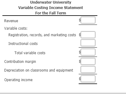 Underwater University Variable Costing Income Statement For the Fall Term Revenue Variable costs: Registration, records, and marketing costs Instructional costs Total variable costs Contribution margin Depreciation on classrooms and equipment Operating income