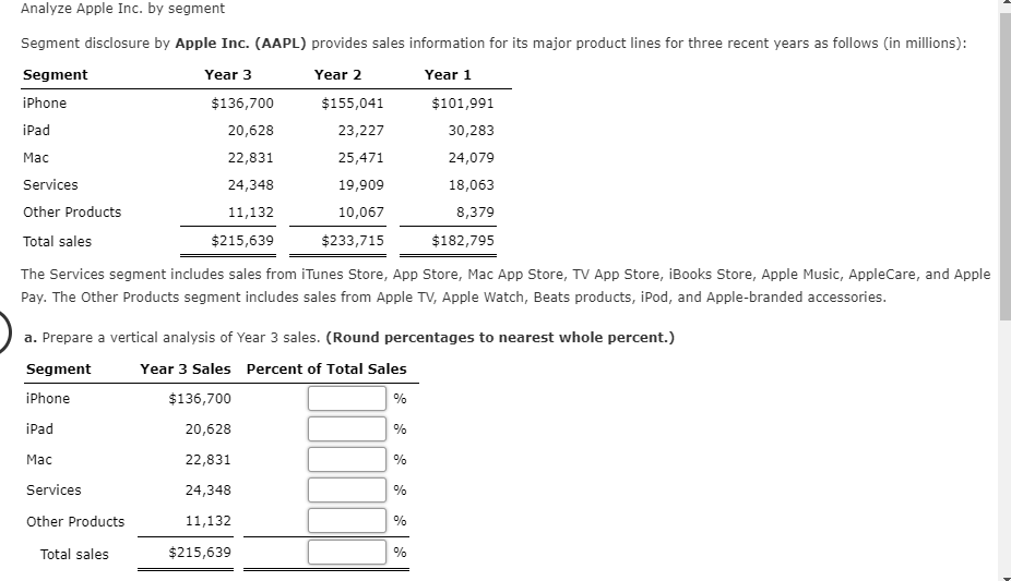 Analyze Apple Inc. by segment Segment disclosure by Apple Inc. (AAPL) provides sales information for its major product lines for three recent years as follows (in millions): Segment Year 3 Year 2 Year 1 iPhone $136,700 $155,041 $101,991 iPad 20,628 23,227 30,283 25,471 Мас 22,831 24,079 Services 18,063 24,348 19,909 Other Products 11,132 8,379 10,067 $215,639 $233,715 $182,795 Total sales The Services segment includes sales from iTunes Store, App Store, Mac App Store, TV App Store, iBooks Store, Apple Music, AppleCare, and Apple Pay. The Other Products segment includes sales from Apple TV, Apple Watch, Beats products, iPod, and Apple-branded accessories. a. Prepare a vertical analysis of Year 3 sales. (Round percentages to nearest whole percent.) Year 3 Sales Percent of Total Sales Segment iPhone $136,700 % iPad 20,628 % Мас 22,831 Services 24,348 Other Products 11,132 % $215,639 Total sales %