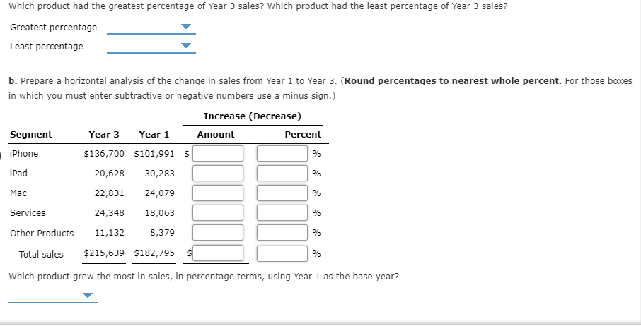 Which product had the greatest percentage of Year 3 sales? Which product had the least percentage of Year 3 sales? Greatest percentage Least percentage b. Prepare a horizontal analysis of the change in sales from Year 1 to Year 3. (Round percentages to nearest whole percent. For those boxes in which you must enter subtractive or negative numbers use a minus sign.) Increase (Decrease) Segment Year 3 Year 1 Amount Percent iPhone $136,700 $101,991 $ % iPad 30,283 20,628 % Мас 22,831 24,079 % Services 24,348 18,063 % 8,379 Other Products 11,132 % $215,639 $182,795 Total sales Which product grew the most in sales, in percentage terms, using Year 1 as the base year?