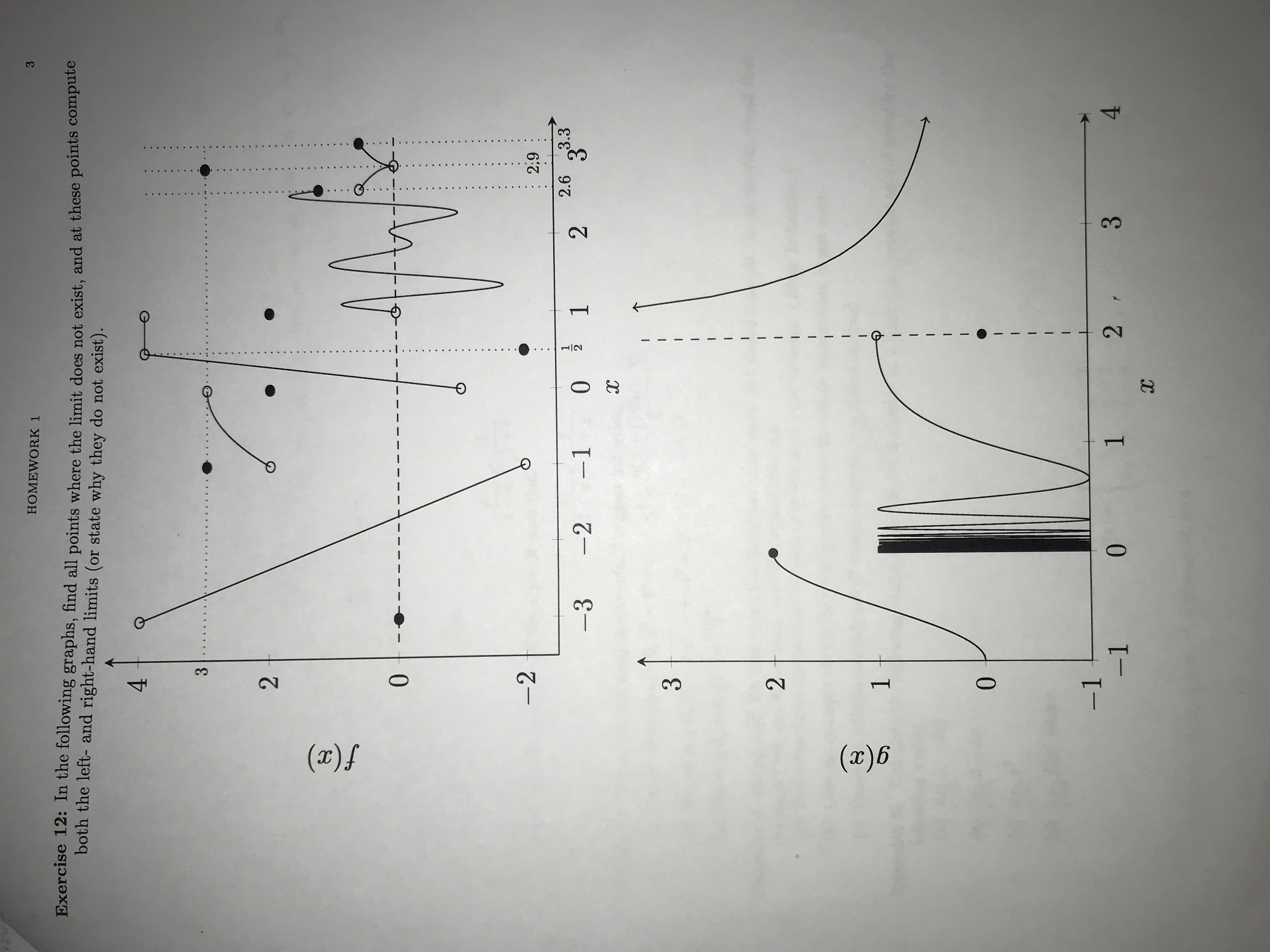 C3 HOMEWORK 1 Exercise 12: In the following graphs, find all points where the limit does not exist, and at these points compute both the left- and right-hand limits (or state why they do not exist). 4 3 2 0 -2 2:9 2.6 2 1 2 33.3 1 0 -1 -3 -2 3 2 1 0 -1 -1 2 , 4 3 0 1 X (r)f (r)6