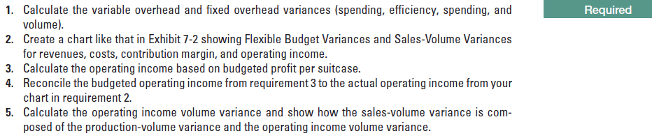 1. Calculate the variable overhead and fixed overhead variances (spending, efficiency, spending, and volume). 2. Create a chart like that in Exhibit 7-2 showing Flexible Budget Variances and Sales-Volume Variances for revenues, costs, contribution margin, and operating income. 3. Calculate the operating income based on budgeted profit per suitcase. 4. Reconcile the budgeted operating income from requirement 3 to the actual operating income from your chart in requirement 2. 5. Calculate the operating income volume variance and show how the sales-volume variance is com- posed of the production-volume variance and the operating income volume variance. Required