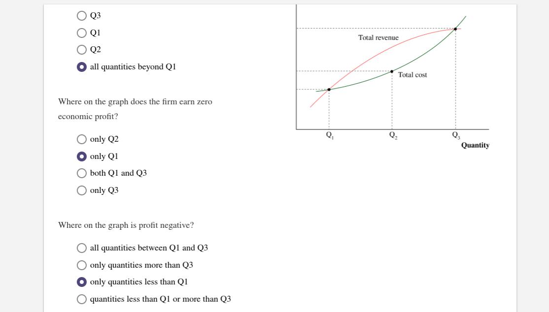 Q3 O Qi Total revenue O Q2 all quantities beyond Q1 Total cost Where on the graph does the firm earn zero economic profit? Q Q2 Q. Quantity O only Q2 only Q1 O both Q1 and Q3 O only Q3 Where on the graph is profit negative? O all quantities between Q1 and Q3 O only quantities more than Q3 O only quantities less than Q1 quantities less than Q1 or more than Q3