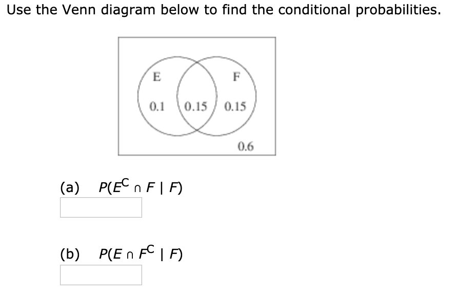 Use the Venn diagram below to find the conditional probabilities. E 0.0.150.15 0.6 (a) P(EC n FI F) (b) P(E n FCI F)