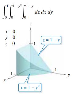 Cl-y (1-y dz dx dy y 0 z 0 z =1 - y 1 y x = 1 - y²