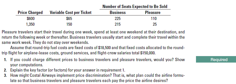 Number of Seats Expected to Be Sold Business Price Charged Variable Cost per Ticket Pleasure $600 $65 225 110 1,350 150 215 25 Pleasure travelers start their travel during one week, spend at least one weekend at their destination, and return the following week or thereafter. Business travelers usually start and complete their travel within the same work week. They do not stay over weekends. Assume that round-trip fuel costs are fixed costs of $18,500 and that fixed costs allocated to the round- trip flight for airplane-lease costs, ground services, and flight-crew salaries total $150,000. 1. If you could charge different prices to business travelers and pleasure travelers, would you? Show your computations. 2. Explain the key factor (or factors) for your answer in requirement 1. 3. How might Costal Airways implement price discrimination? That is, what plan could the airline formu- late so that business travelers and pleasure travelers each pay the price the airline desires? Required