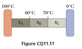 100°C 0°C 70°C 80°C kA Кв kc Figure CQ11.11