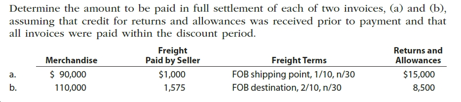 Determine the amount to be paid in full settlement of each of two invoices, (a) and (b), assuming that credit for returns and allowances was received prior to payment and that all invoices were paid within the discount period. Returns and Allowances Freight Paid by Seller Freight Terms Merchandise $ 90,000 $1,000 FOB shipping point, 1/10, n/30 $15,000 a. b. FOB destination, 2/10, n/30 110,000 1,575 8,500