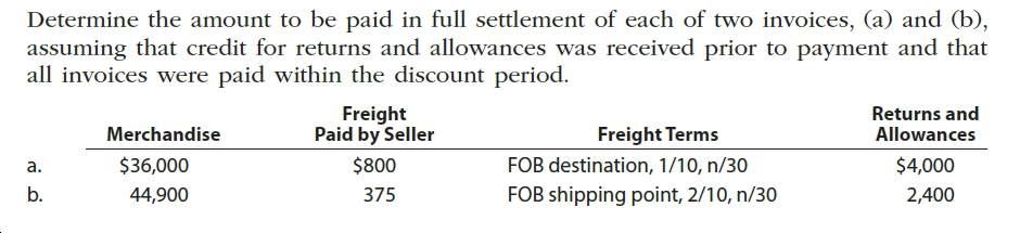 Determine the amount to be paid in full settlement of each of two invoices, (a) and (b), assuming that credit for returns and allowances was received prior to payment and that all invoices were paid within the discount period. Freight Paid by Seller Returns and Allowances Merchandise Freight Terms $36,000 $800 FOB destination, 1/10, n/30 $4,000 a. b. FOB shipping point, 2/10, n/30 44,900 375 2,400