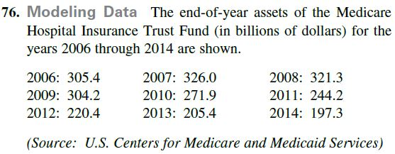 76. Modeling Data The end-of-year assets of the Medicare Hospital Insurance Trust Fund (in billions of dollars) for the years 2006 through 2014 are shown. 2007: 326.0 2006: 305.4 2009: 304.2 2012: 220.4 2008: 321.3 2011: 244.2 2014: 197.3 2010: 271.9 2013: 205.4 (Source: U.S. Centers for Medicare and Medicaid Services)