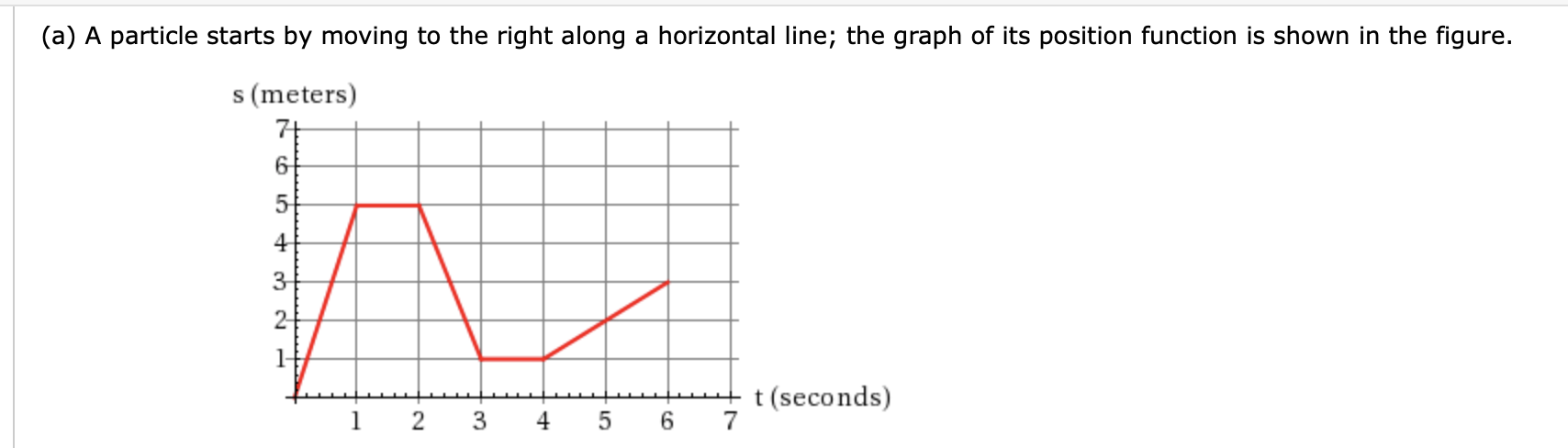(a) A particle starts by moving to the right along a horizontal line; the graph of its position function is shown in the figure. s (meters) 4 3 2- t(seconds) -N CO -LO