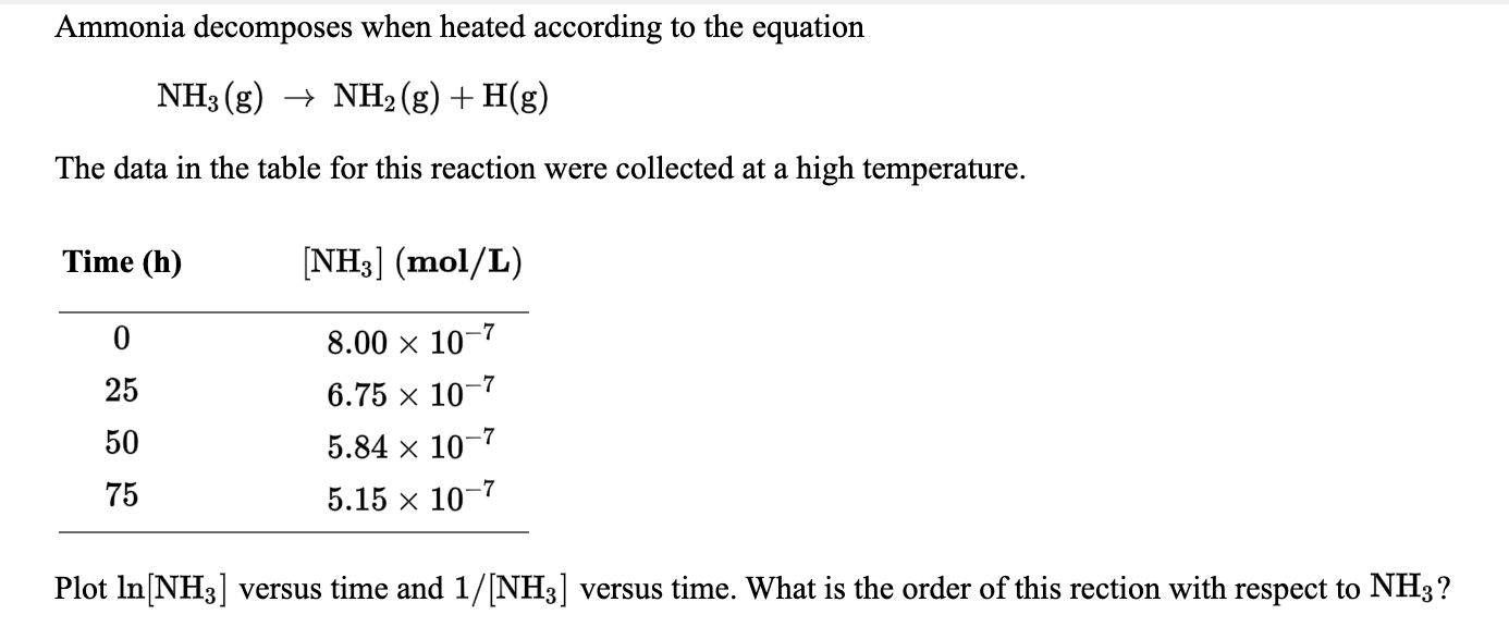 Ammonia decomposes when heated according to the equation NH3 (g) NH2 (g) H(g) The data in the table for this reaction were collected at a high temperature NH3] (mol/L) Time (h) 0 8.00 x 107 25 6.75 x 10-7 50 5.84 x 10-7 75 5.15 x 10-7 Plot ln[NH3 versus time and 1/[NH3] versus time. What is the order of this rection with respect to NH3?