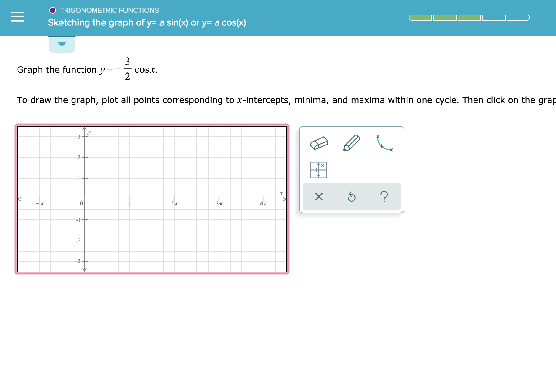 TRIGONOMETRIC FUNCTIONS Sketching the graph of y- a sin(x) or y= a cos(x) 3 COSX 2 Graph the function y= To draw the graph, plot all points corresponding to x-intercepts, minima, and maxima within one cycle. Then click on the grap 3 2+ 1 0 2T Зп 47t -1- -2+ X