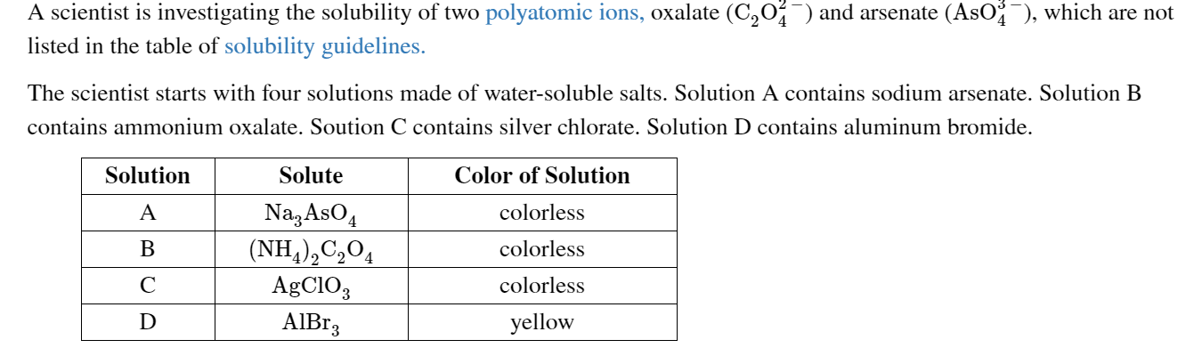 A scientist is investigating the solubility of two polyatomic ions, oxalate (C,0 listed in the table of solubility guidelines. and arsenate (AsO-), which are not The scientist starts with four solutions made of water-soluble salts. Solution A contains sodium arsenate. Solution B contains ammonium oxalate. Soution C contains silver chlorate. Solution D contains aluminum bromide. Solution Solute Color of Solution Na,AsO4 (NH,),C,O4 AgCIO3 AIBT3 colorless colorless B colorless yellow