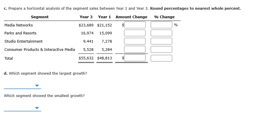 C. Prepare a horizontal analysis of the segment sales between Year 1 and Year 3. Round percentages to nearest whole percent. Amount Change % Change Segment Year 3 Year 1 Media Networks $23,689 $21,152 Parks and Resorts 16,974 15,099 Studio Entertainment 9,441 7,278 Consumer Products & Interactive Media 5,528 5,284 $55,632 $48,813 Total d. Which segment showed the largest growth? Which segment showed the smallest growth? %24